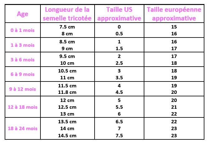 cde97a21493 Comment calculer les tailles crochet tricot Lidia Crochet Tricot